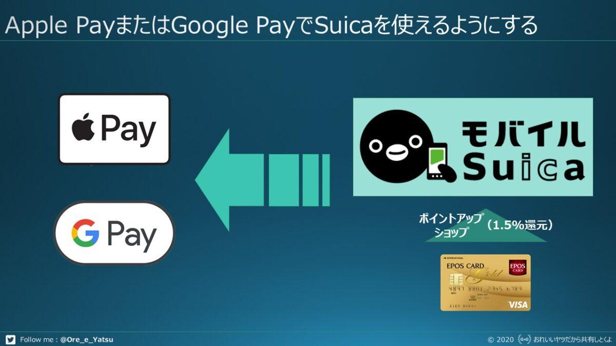 Apple PayまたはGoogle PayでSuicaを使えるようにする