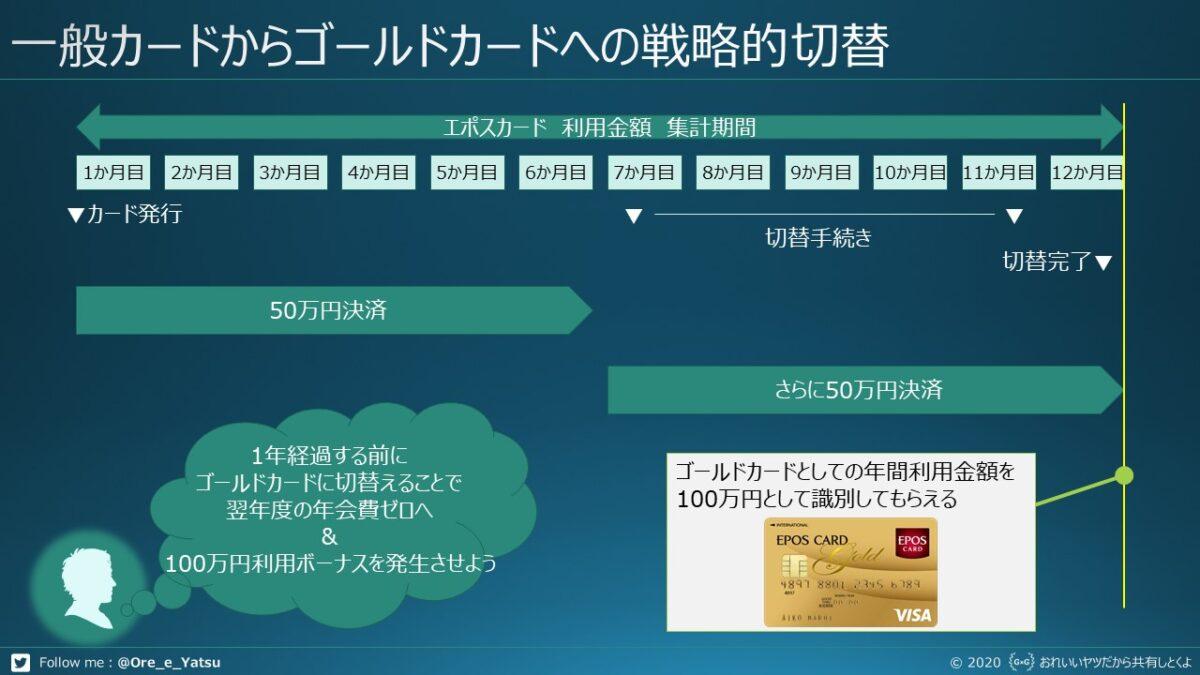 エポスにおける一般カードからゴールドカードへの戦略的切替