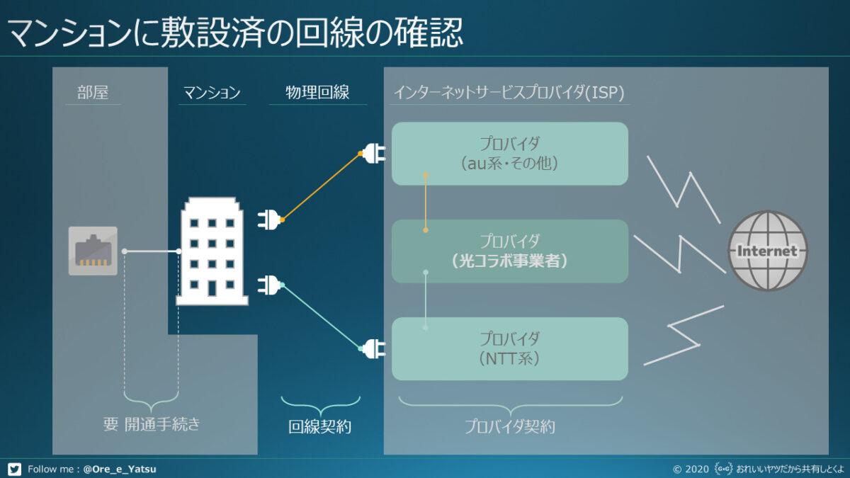 NTT東/西日本に確認